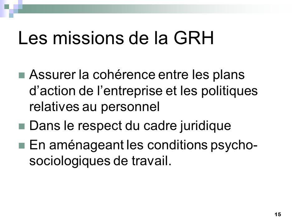 15 Les missions de la GRH Assurer la cohérence entre les plans daction de lentreprise et les politiques relatives au personnel Dans le respect du cadr