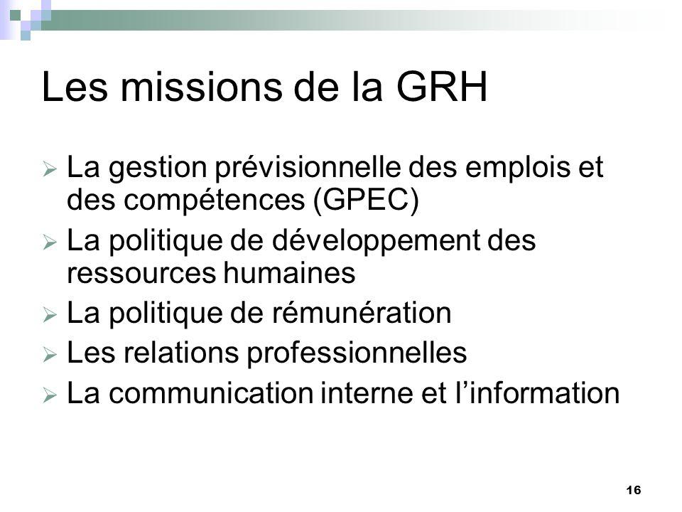 16 Les missions de la GRH La gestion prévisionnelle des emplois et des compétences (GPEC) La politique de développement des ressources humaines La pol