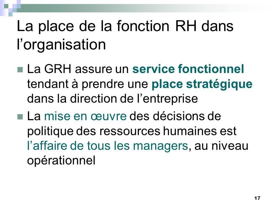 17 La place de la fonction RH dans lorganisation La GRH assure un service fonctionnel tendant à prendre une place stratégique dans la direction de len