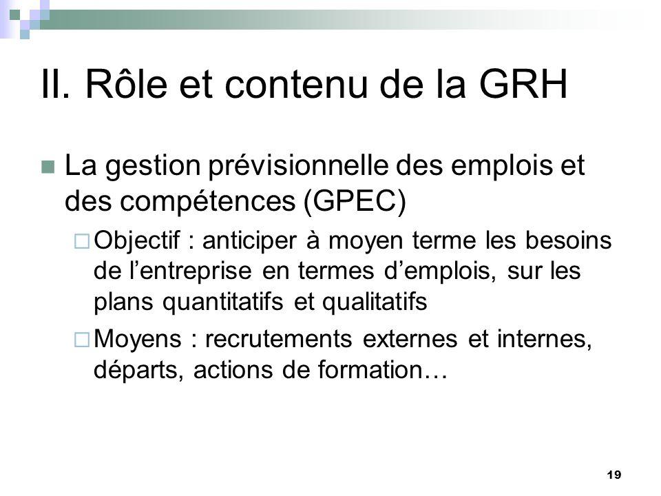 19 II. Rôle et contenu de la GRH La gestion prévisionnelle des emplois et des compétences (GPEC) Objectif : anticiper à moyen terme les besoins de len