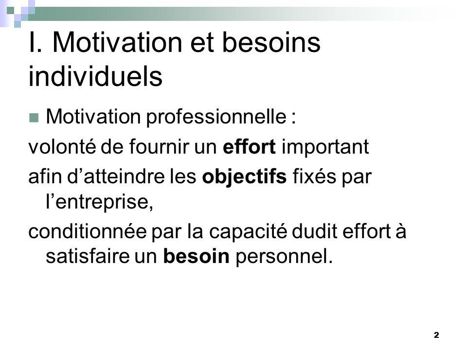 2 I. Motivation et besoins individuels Motivation professionnelle : volonté de fournir un effort important afin datteindre les objectifs fixés par len