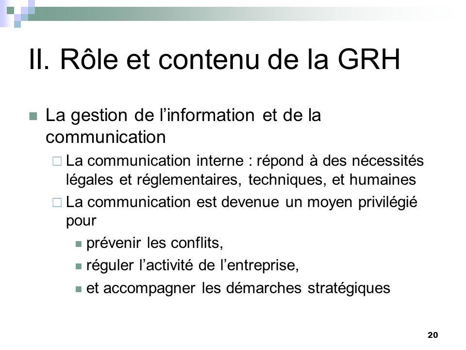 20 II. Rôle et contenu de la GRH La gestion de linformation et de la communication La communication interne : répond à des nécessités légales et régle