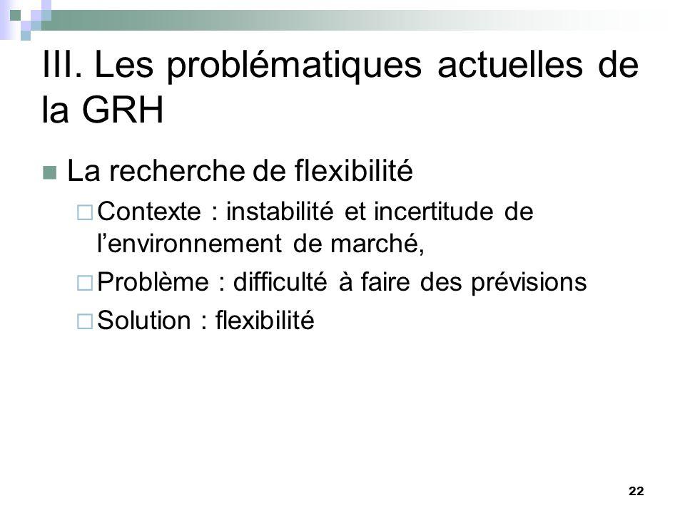 22 III. Les problématiques actuelles de la GRH La recherche de flexibilité Contexte : instabilité et incertitude de lenvironnement de marché, Problème