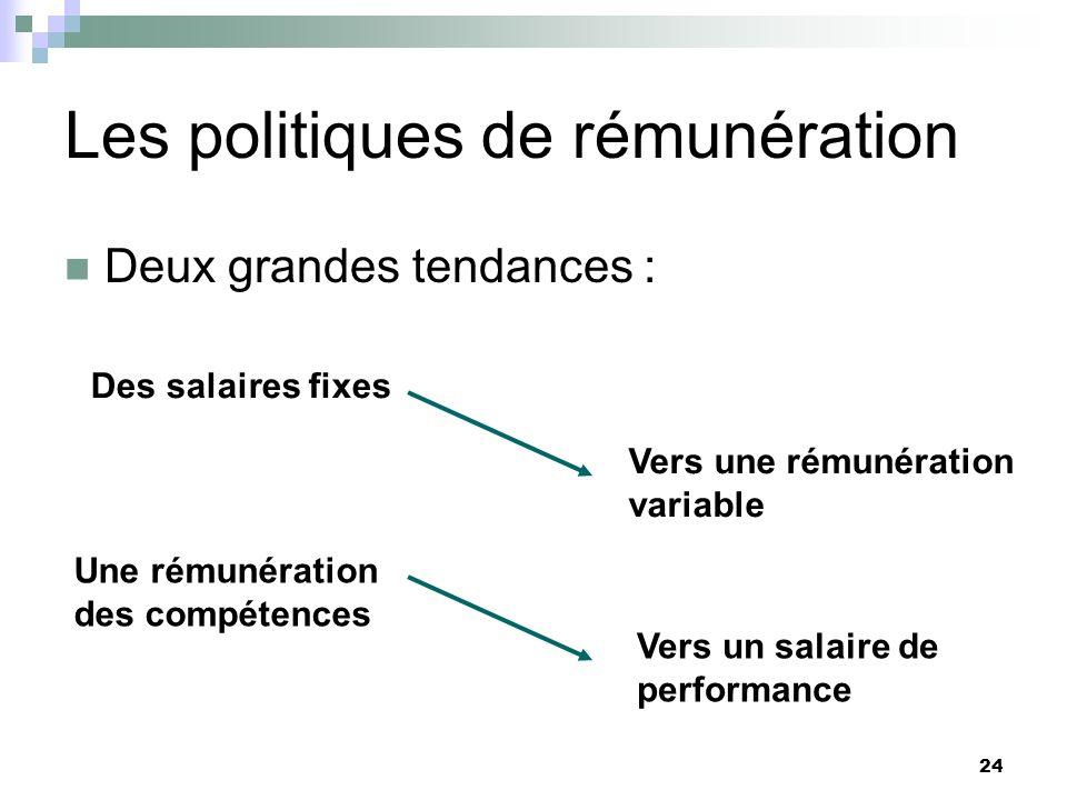 24 Les politiques de rémunération Deux grandes tendances : Des salaires fixes Vers une rémunération variable Une rémunération des compétences Vers un