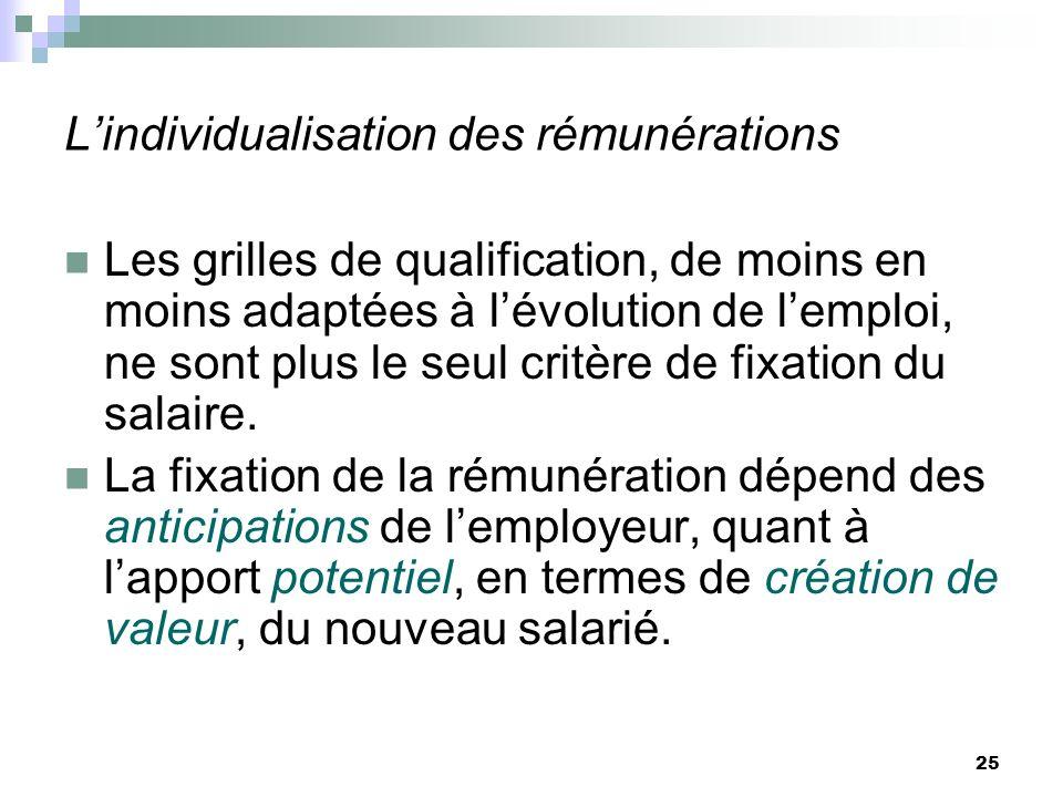 25 Lindividualisation des rémunérations Les grilles de qualification, de moins en moins adaptées à lévolution de lemploi, ne sont plus le seul critère