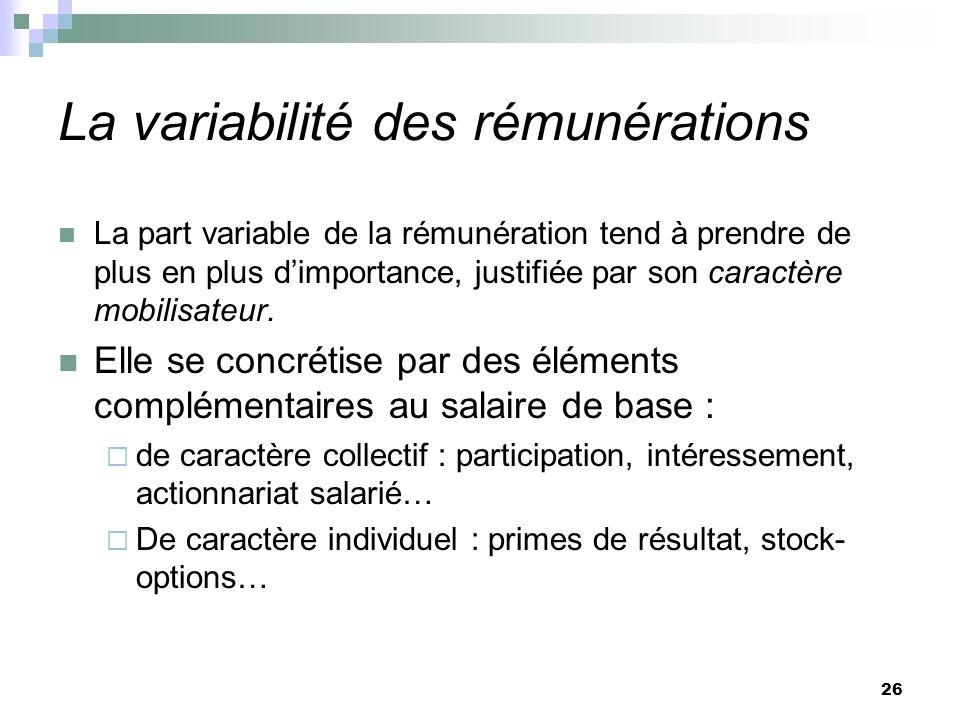 26 La variabilité des rémunérations La part variable de la rémunération tend à prendre de plus en plus dimportance, justifiée par son caractère mobili