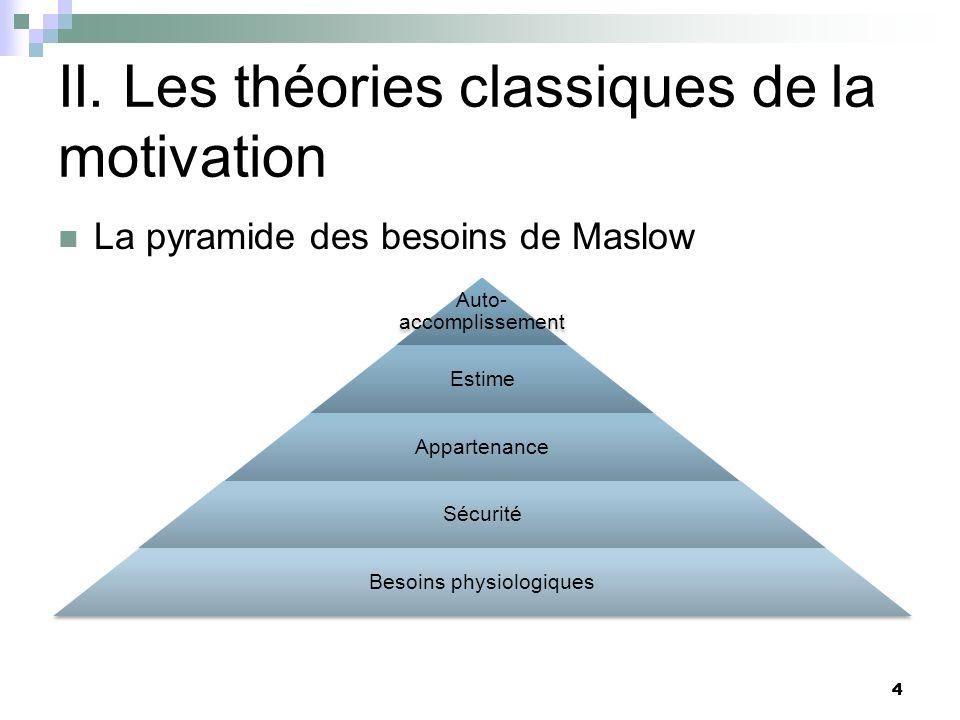 4 II. Les théories classiques de la motivation La pyramide des besoins de Maslow Auto- accomplissement Estime Appartenance Sécurité Besoins physiologi