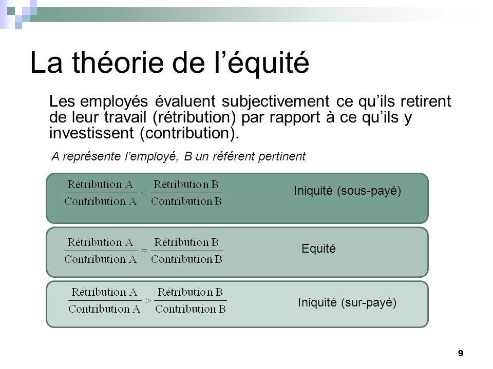 9 La théorie de léquité Les employés évaluent subjectivement ce quils retirent de leur travail (rétribution) par rapport à ce quils y investissent (co