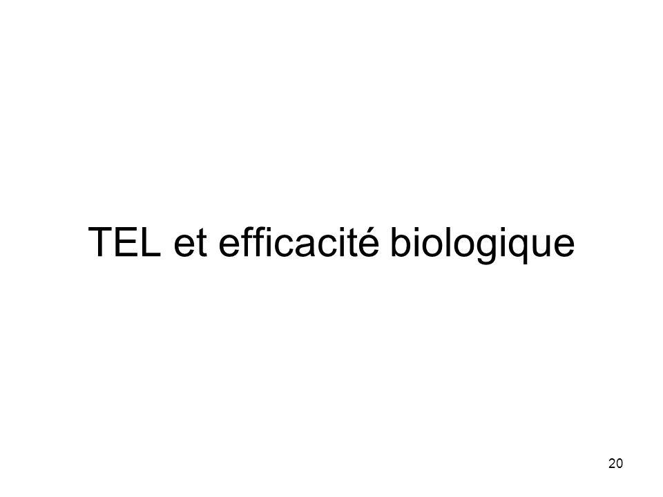 20 TEL et efficacité biologique