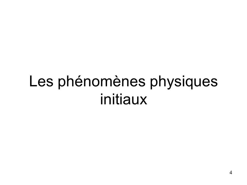 4 Les phénomènes physiques initiaux
