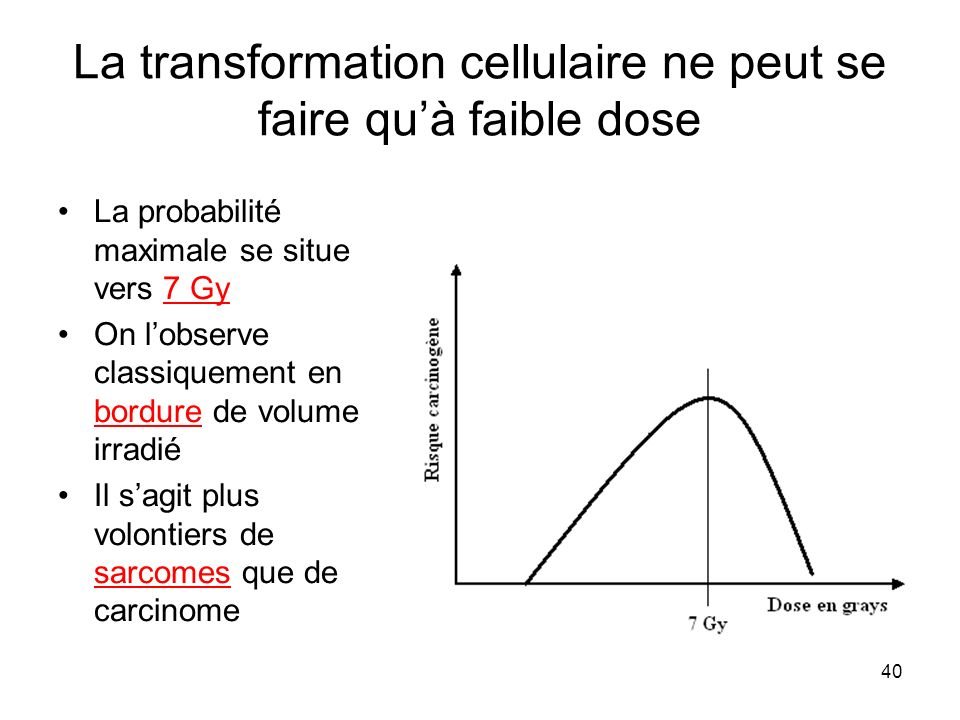 40 La transformation cellulaire ne peut se faire quà faible dose La probabilité maximale se situe vers 7 Gy On lobserve classiquement en bordure de volume irradié Il sagit plus volontiers de sarcomes que de carcinome