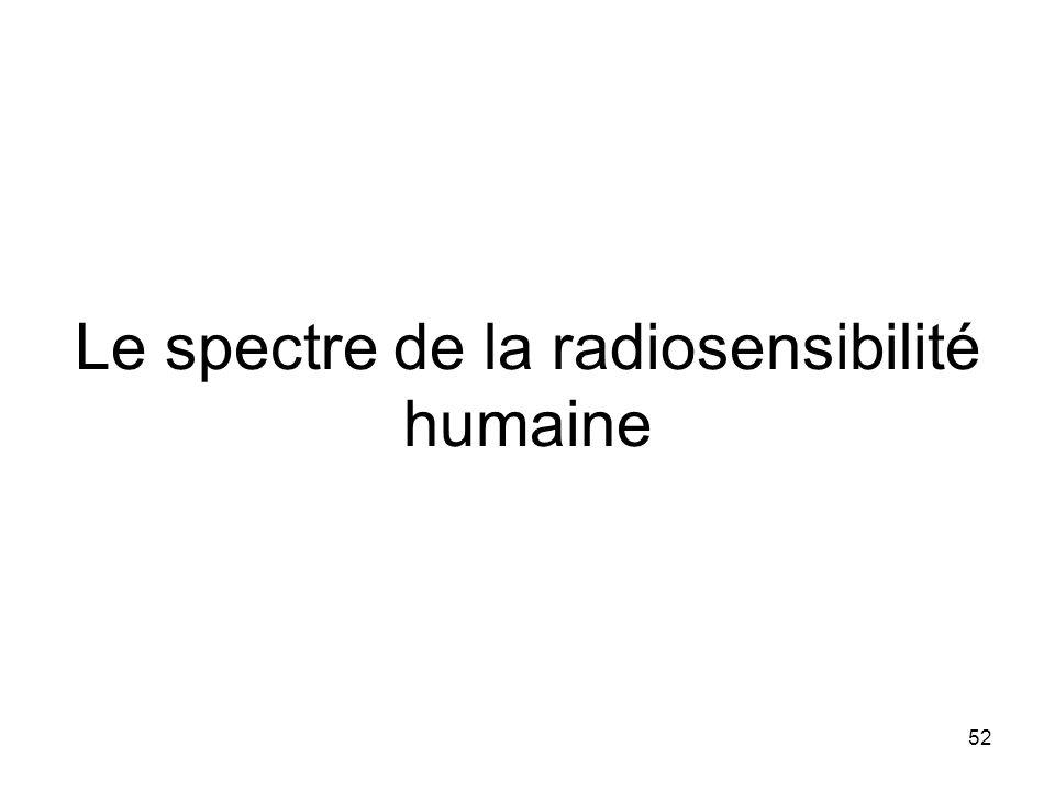 52 Le spectre de la radiosensibilité humaine