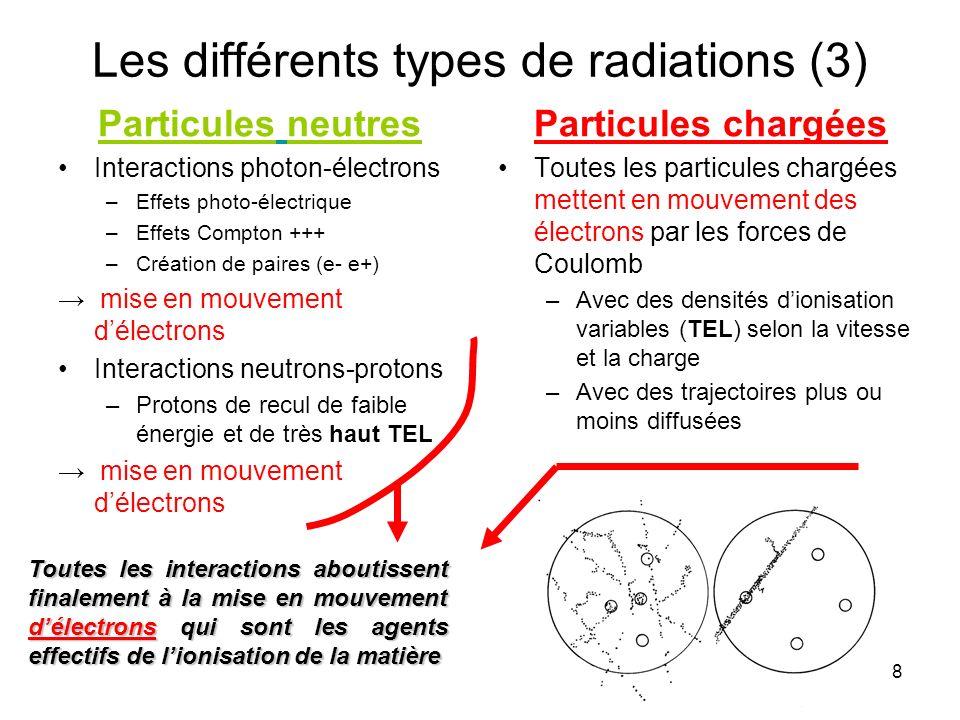 8 Les différents types de radiations (3) Particules neutres Interactions photon-électrons –Effets photo-électrique –Effets Compton +++ –Création de paires (e- e+) mise en mouvement délectrons Interactions neutrons-protons –Protons de recul de faible énergie et de très haut TEL mise en mouvement délectrons Particules chargées Toutes les particules chargées mettent en mouvement des électrons par les forces de Coulomb –Avec des densités dionisation variables (TEL) selon la vitesse et la charge –Avec des trajectoires plus ou moins diffusées Toutes les interactions aboutissent finalement à la mise en mouvement délectrons qui sont les agents effectifs de lionisation de la matière