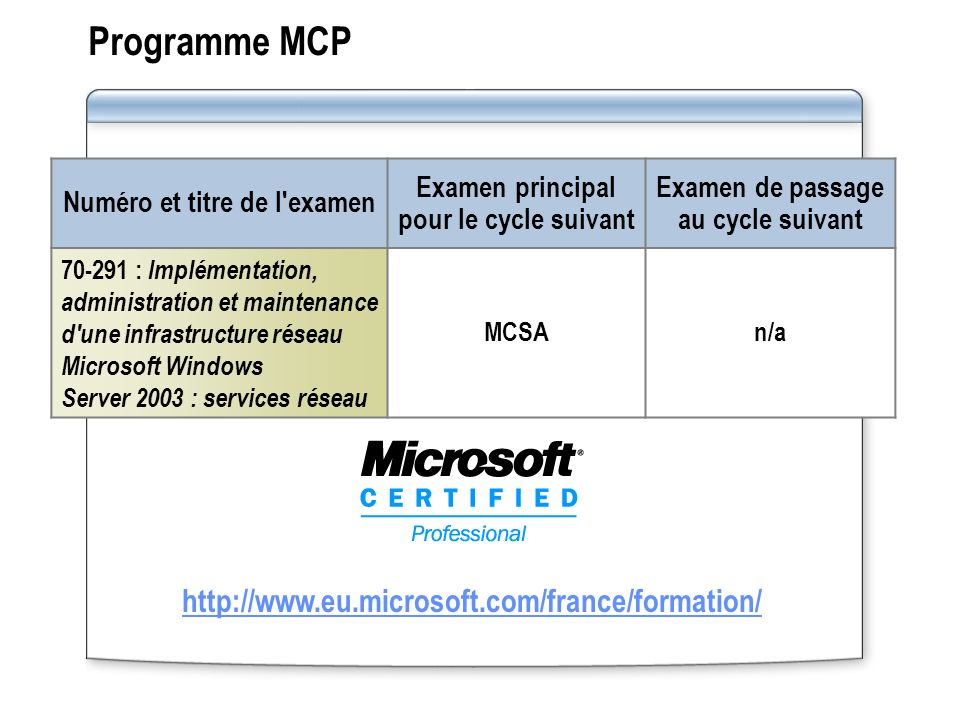 Programme MCP Numéro et titre de l'examen Examen principal pour le cycle suivant Examen de passage au cycle suivant 70-291 : Implémentation, administr