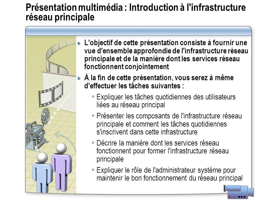 Présentation multimédia : Introduction à l'infrastructure réseau principale L'objectif de cette présentation consiste à fournir une vue d'ensemble app