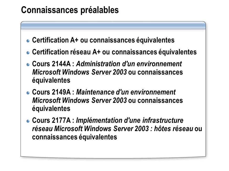 Connaissances préalables Certification A+ ou connaissances équivalentes Certification réseau A+ ou connaissances équivalentes Cours 2144A : Administra
