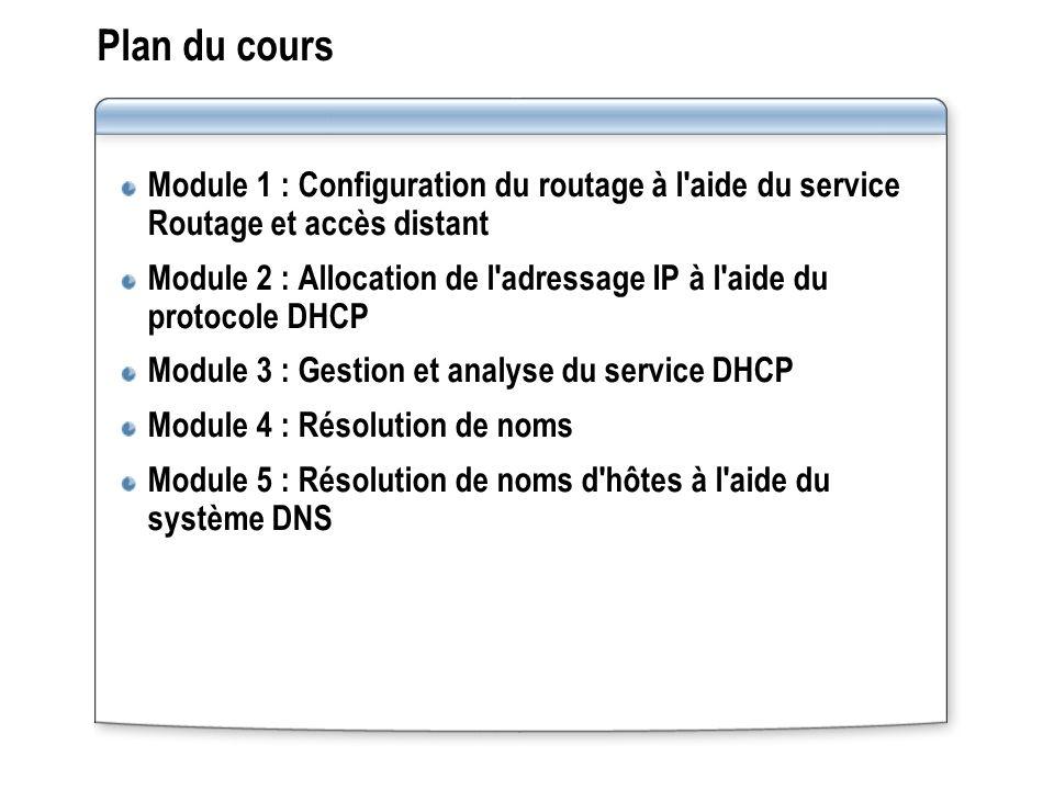 Plan du cours (suite) Module 6 : Gestion et analyse du système DNS Module 7 : Résolution de noms NetBIOS à l aide du service WINS Module 8 : Protection du trafic réseau à l aide de la sécurité IPSec et de certificats Module 9 : Configuration de l accès réseau Module 10 : Gestion et analyse de l accès réseau