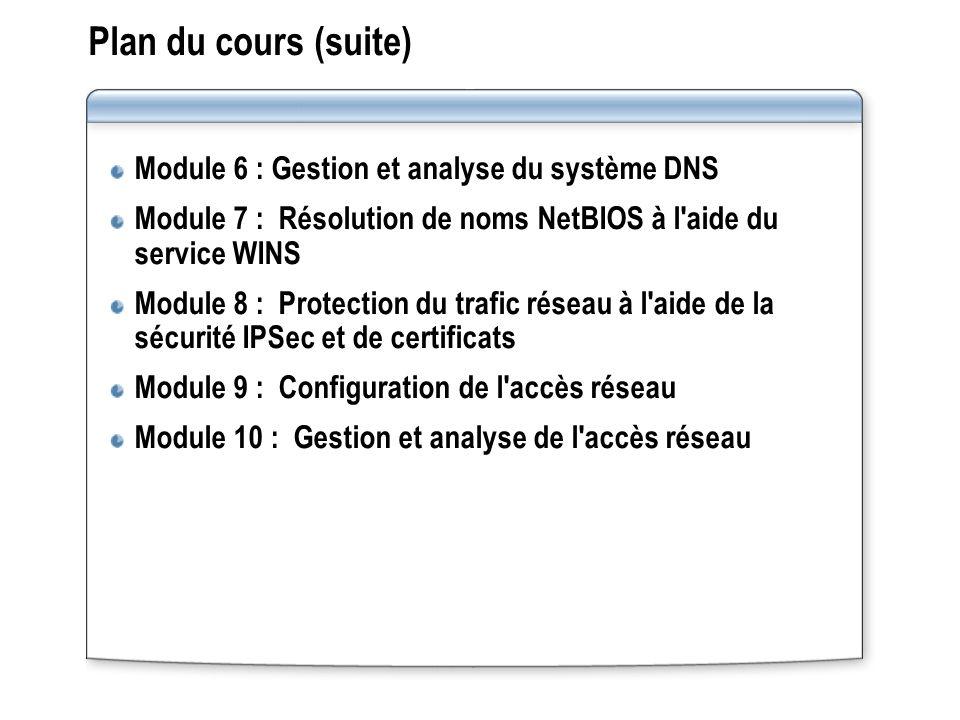 Plan du cours (suite) Module 6 : Gestion et analyse du système DNS Module 7 : Résolution de noms NetBIOS à l'aide du service WINS Module 8 : Protectio