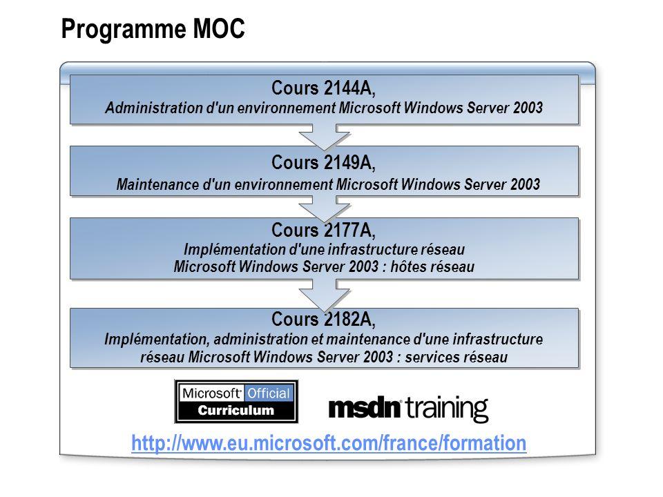 Programme MCP Numéro et titre de l examen Examen principal pour le cycle suivant Examen de passage au cycle suivant 70-291 : Implémentation, administration et maintenance d une infrastructure réseau Microsoft Windows Server 2003 : services réseau MCSAn/a http://www.eu.microsoft.com/france/formation/