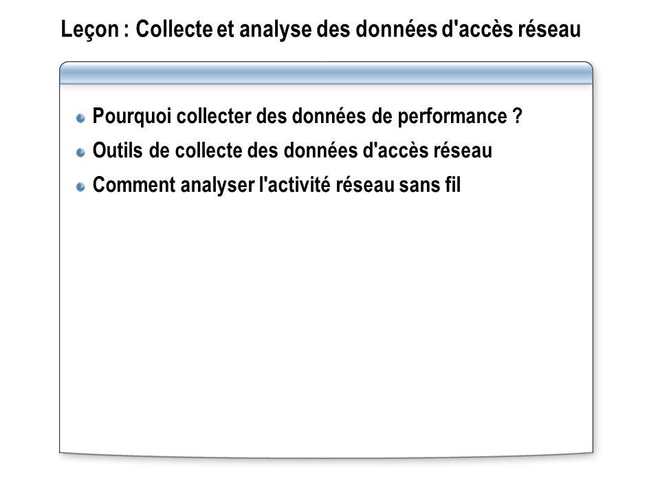Leçon : Collecte et analyse des données d'accès réseau Pourquoi collecter des données de performance ? Outils de collecte des données d'accès réseau C