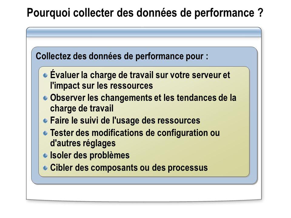 Pourquoi collecter des données de performance ? Collectez des données de performance pour : Évaluer la charge de travail sur votre serveur et l'impact