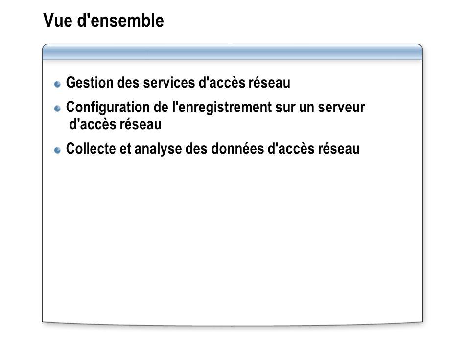 Vue d'ensemble Gestion des services d'accès réseau Configuration de l'enregistrement sur un serveur d'accès réseau Collecte et analyse des données d'a