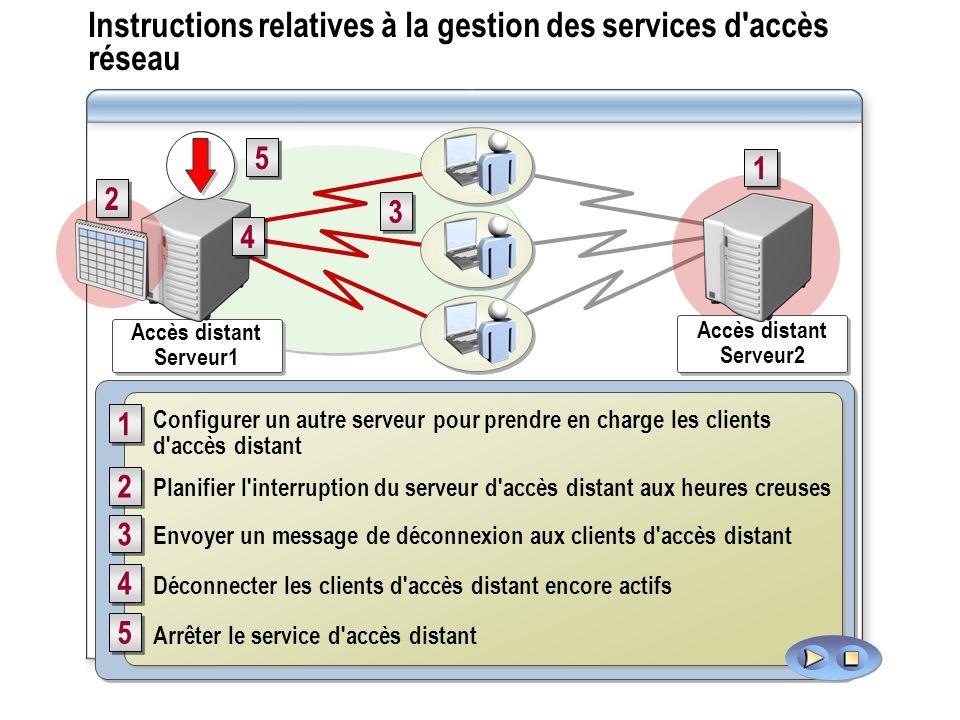 Instructions relatives à la gestion des services d'accès réseau 1 1 Configurer un autre serveur pour prendre en charge les clients d'accès distant 2 2
