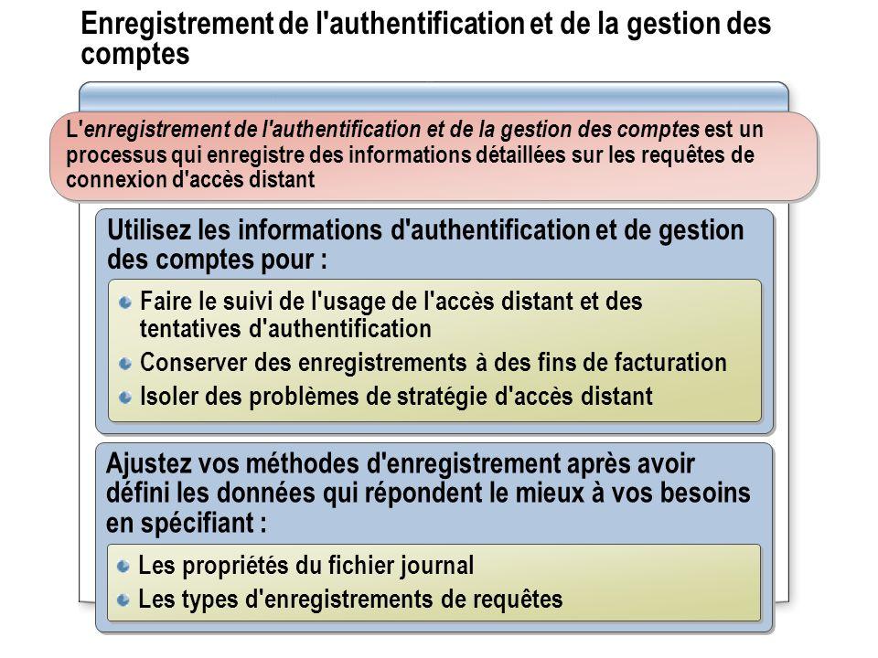 Enregistrement de l'authentification et de la gestion des comptes L' enregistrement de l'authentification et de la gestion des comptes est un processu