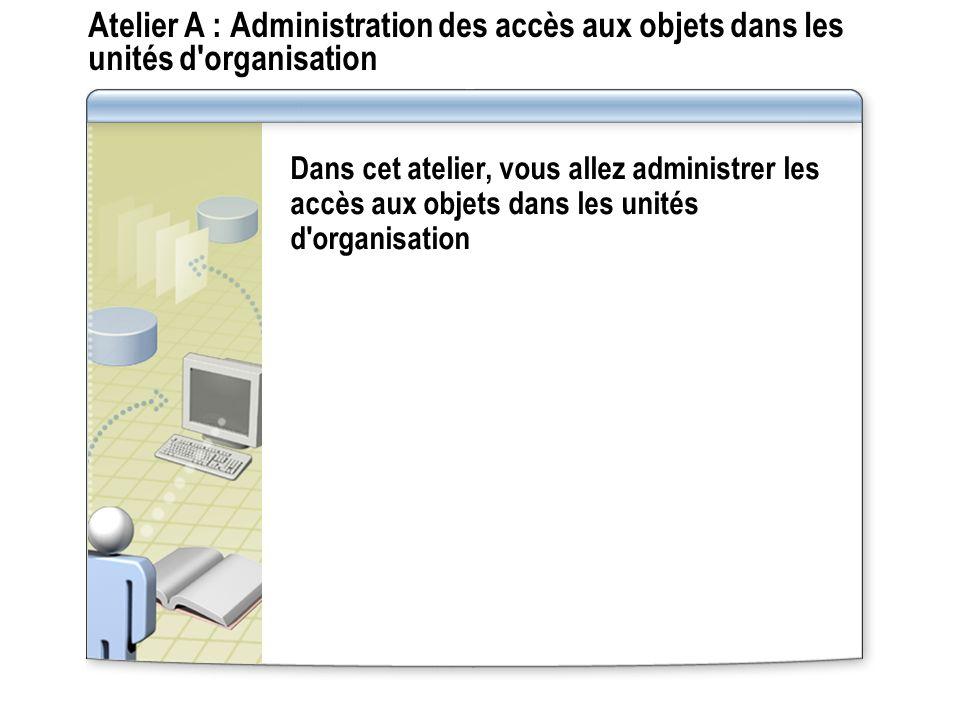 Atelier A : Administration des accès aux objets dans les unités d'organisation Dans cet atelier, vous allez administrer les accès aux objets dans les