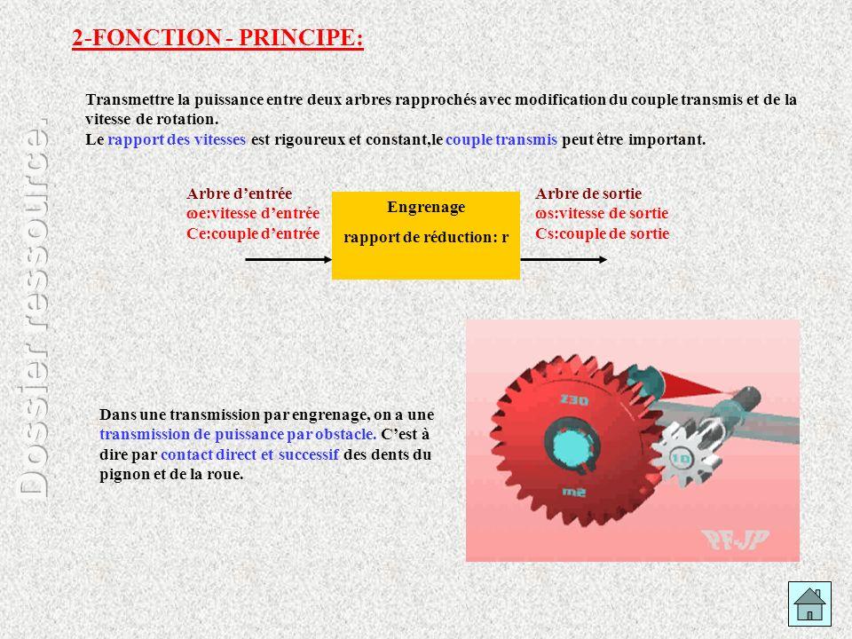 Pour assurer la transmission, les pas du pignon et de la roue doivent être identiques donc: On a donc : d = m × Z1 = m × Z2 pas 2 pas 1 Pignon 1 Z1 dents Roue 2 Z2 dents d1 d2 pas 1 = pas 2 = pas = p On a: 3-LE MODULE: Soit d1, le diamètre primitif du pignon.