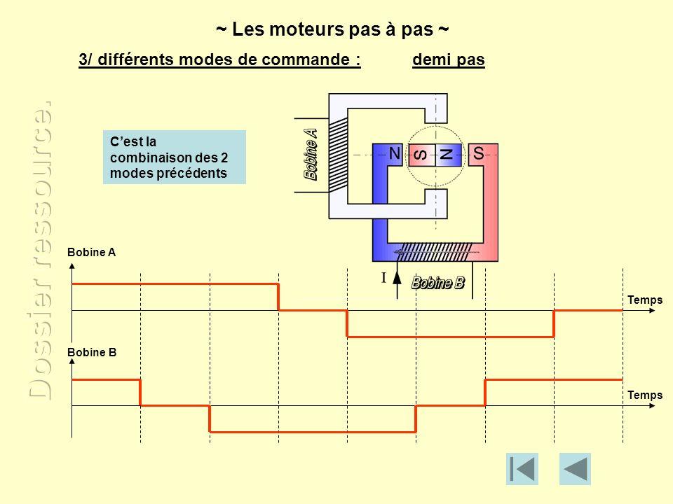 ~ Les moteurs pas à pas ~ demi pas Bobine A Bobine B Temps Cest la combinaison des 2 modes précédents 3/ différents modes de commande :