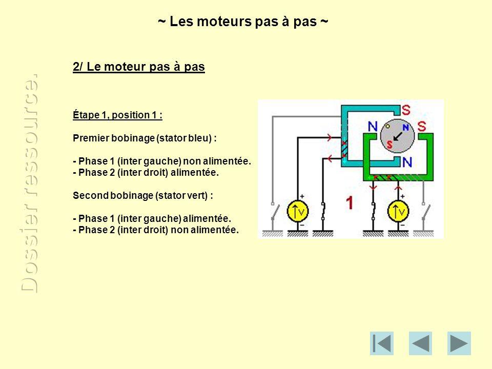 2/ Le moteur pas à pas Étape 1, position 1 : Premier bobinage (stator bleu) : - Phase 1 (inter gauche) non alimentée. - Phase 2 (inter droit) alimenté
