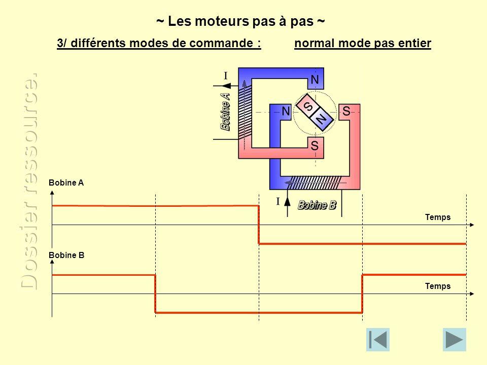 Bobine A Bobine B Temps normal mode pas entier 3/ différents modes de commande : ~ Les moteurs pas à pas ~