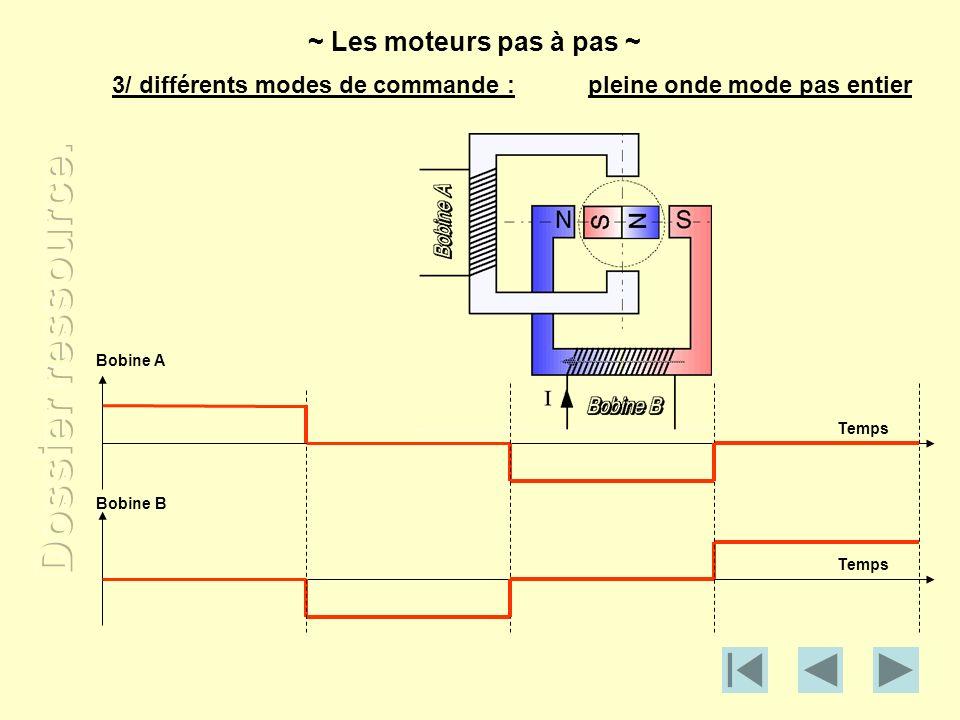 pleine onde mode pas entier Bobine A Bobine B Temps ~ Les moteurs pas à pas ~ 3/ différents modes de commande :