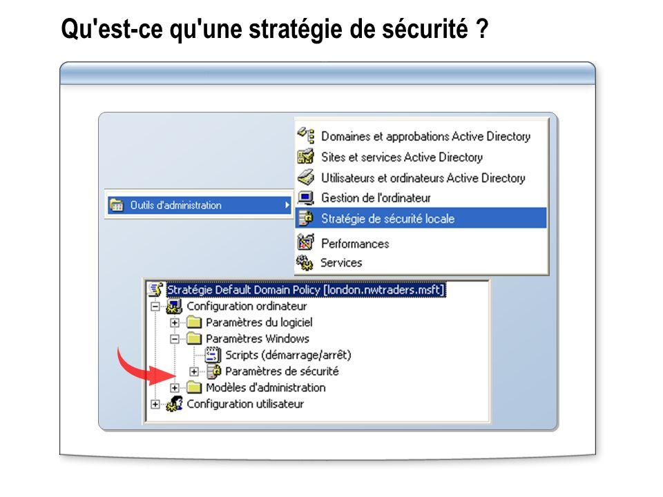 Qu'est-ce qu'une stratégie de sécurité ?