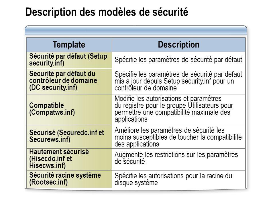 Description des modèles de sécurité Spécifie les paramètres de sécurité par défaut mis à jour depuis Setup security.inf pour un contrôleur de domaine