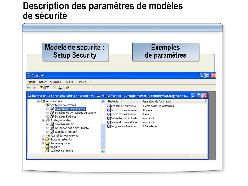 Description des paramètres de modèles de sécurité Modèle de sécurité : Setup Security Exemples de paramètres