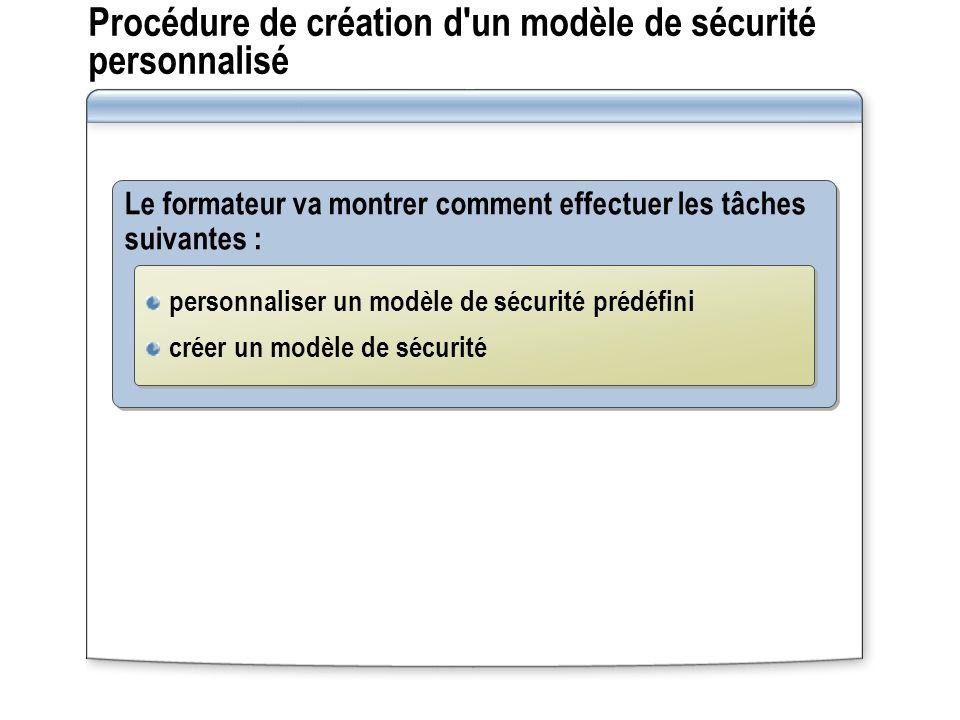 Procédure de création d'un modèle de sécurité personnalisé Le formateur va montrer comment effectuer les tâches suivantes : personnaliser un modèle de