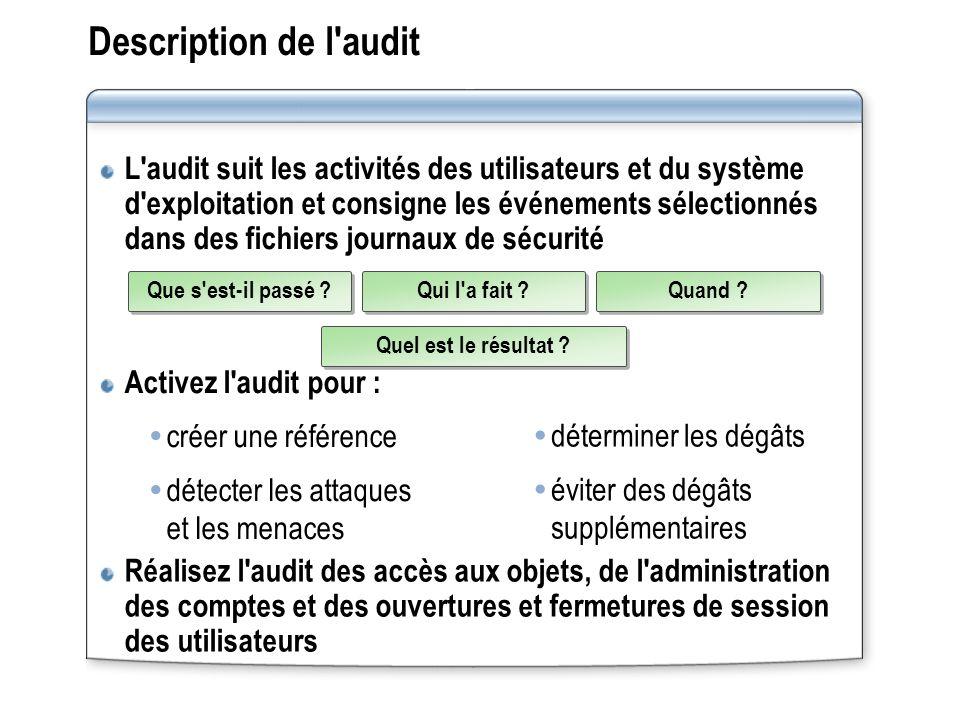 Description de l'audit L'audit suit les activités des utilisateurs et du système d'exploitation et consigne les événements sélectionnés dans des fichi