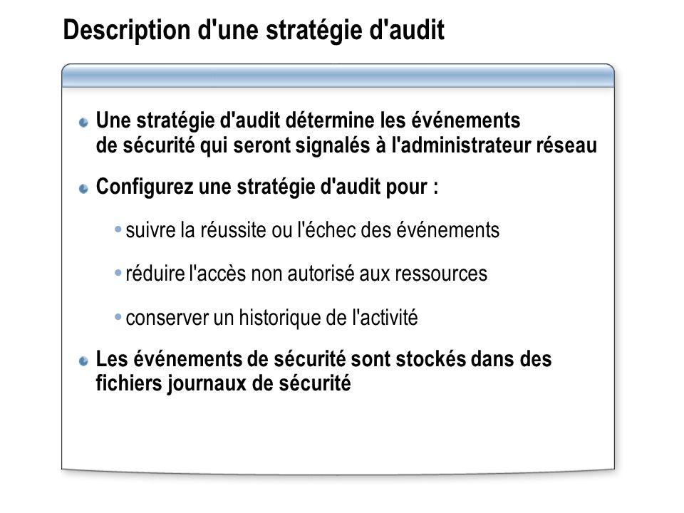 Description d'une stratégie d'audit Une stratégie d'audit détermine les événements de sécurité qui seront signalés à l'administrateur réseau Configure