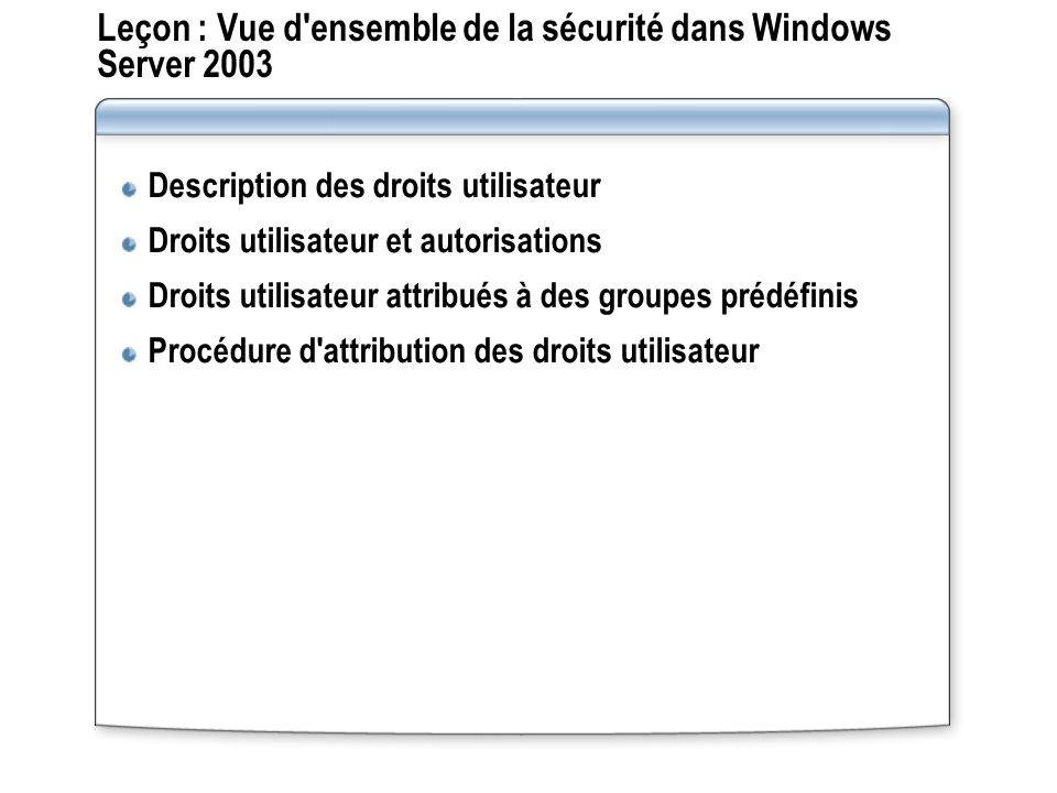 Leçon : Vue d'ensemble de la sécurité dans Windows Server 2003 Description des droits utilisateur Droits utilisateur et autorisations Droits utilisate