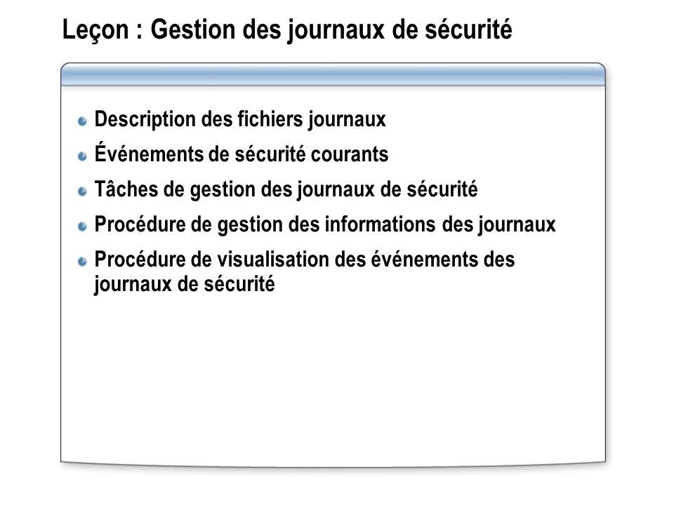 Leçon : Gestion des journaux de sécurité Description des fichiers journaux Événements de sécurité courants Tâches de gestion des journaux de sécurité
