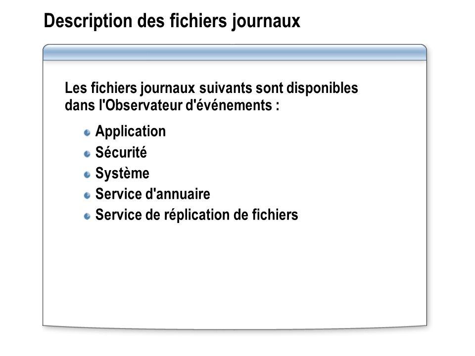Description des fichiers journaux Application Sécurité Système Service d'annuaire Service de réplication de fichiers Les fichiers journaux suivants so