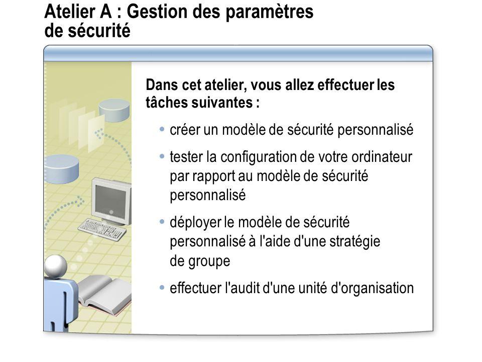 Atelier A : Gestion des paramètres de sécurité Dans cet atelier, vous allez effectuer les tâches suivantes : créer un modèle de sécurité personnalisé