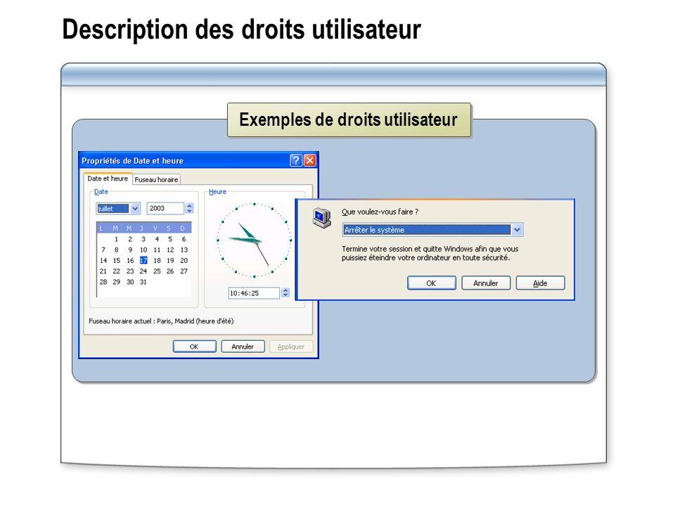 Description des droits utilisateur Exemples de droits utilisateur