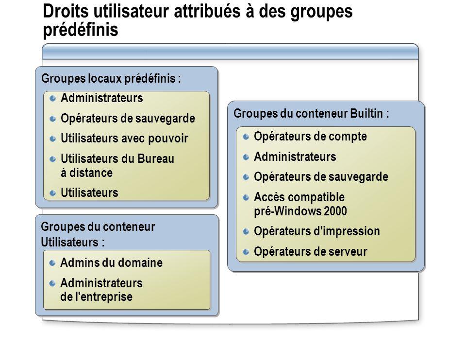 Droits utilisateur attribués à des groupes prédéfinis Groupes locaux prédéfinis : Administrateurs Opérateurs de sauvegarde Utilisateurs avec pouvoir U