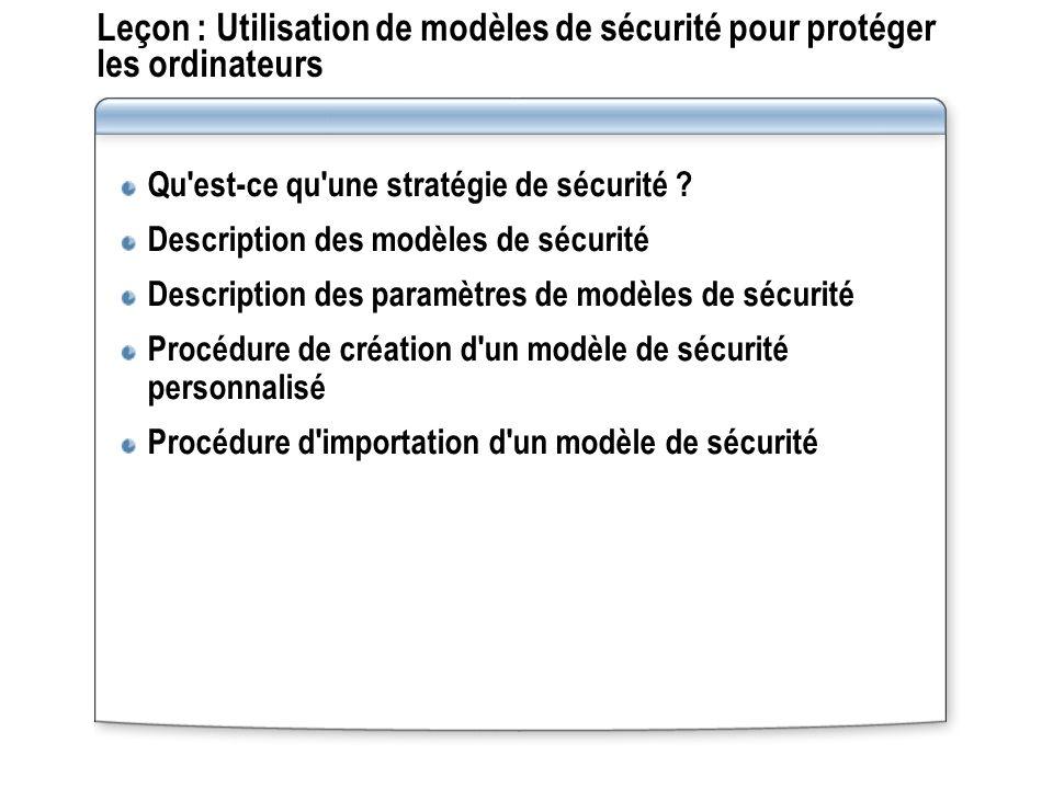 Leçon : Utilisation de modèles de sécurité pour protéger les ordinateurs Qu'est-ce qu'une stratégie de sécurité ? Description des modèles de sécurité