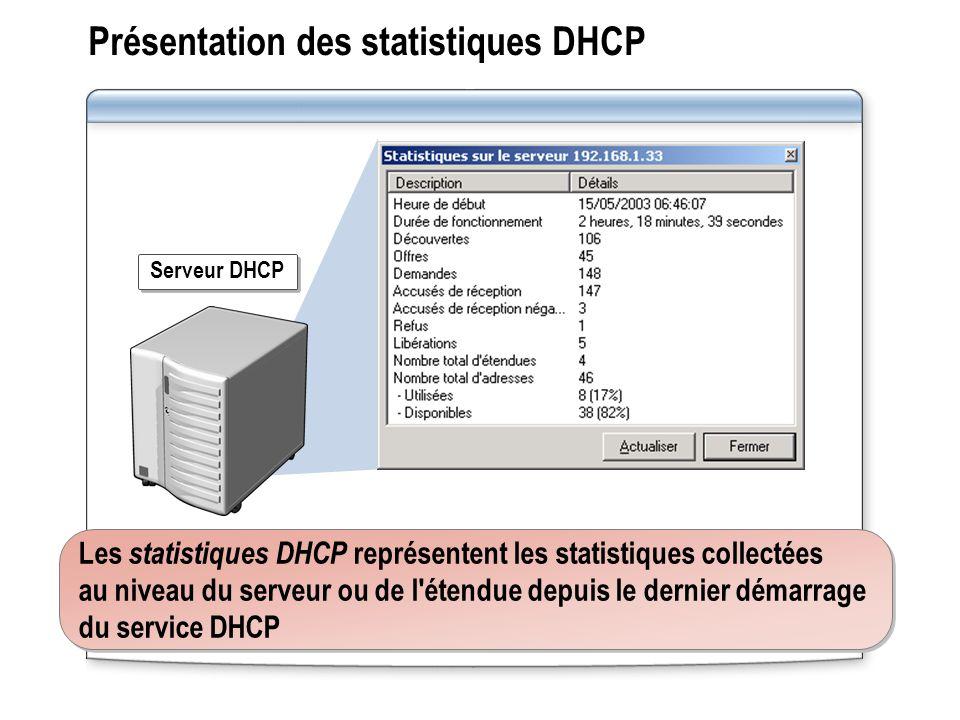 Présentation des statistiques DHCP Les statistiques DHCP représentent les statistiques collectées au niveau du serveur ou de l'étendue depuis le derni