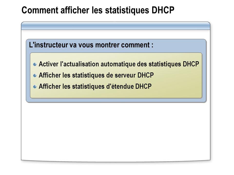 Comment afficher les statistiques DHCP L'instructeur va vous montrer comment : Activer l'actualisation automatique des statistiques DHCP Afficher les