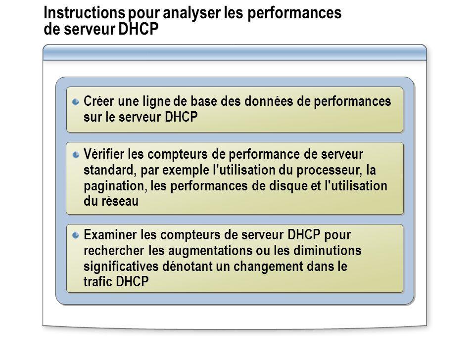 Instructions pour analyser les performances de serveur DHCP Créer une ligne de base des données de performances sur le serveur DHCP Vérifier les compt